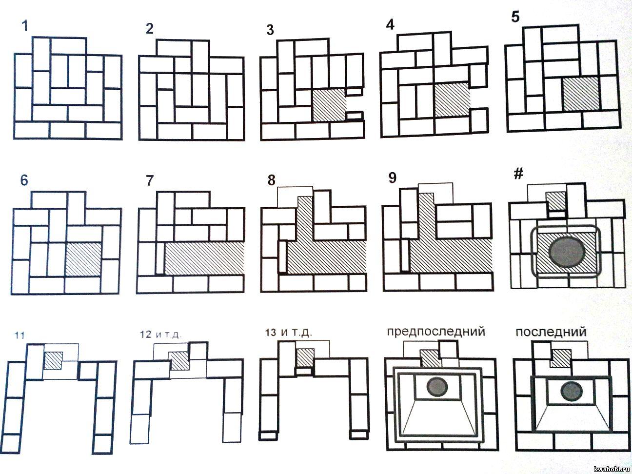 Схема укладки кирпича (порядовка) печи-мангала-коптильни. Чертежи кирпичной печи коптильни.