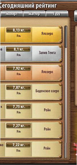 места вылова рыбы в рейтинге